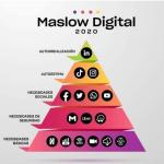 Maslow digital 2020